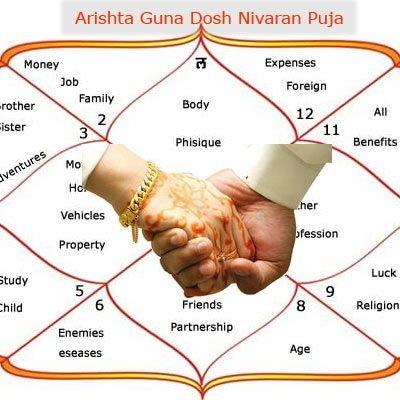 Arisht Guna Dosh Removal Puja