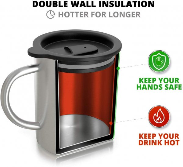 Carbonate Thermo Steel Double Wall Steel Tea Cup Coffee Mug with Steel Handle - 190 ML