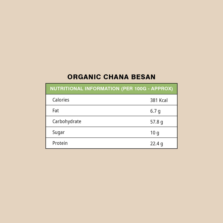 ORGANIC CHANA BESAN - 5 KG