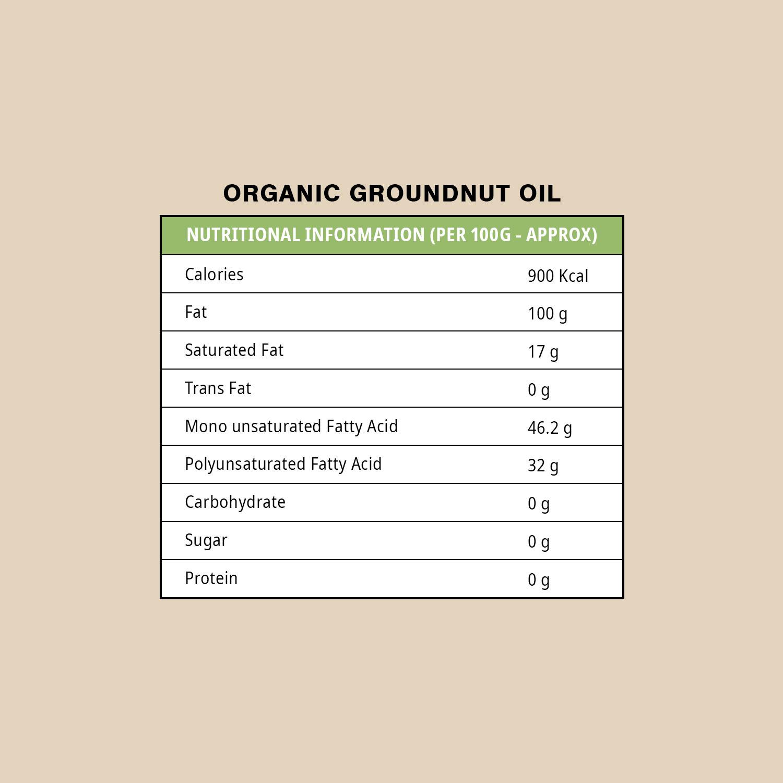 ORGANIC GROUNDNUT OIL - 5 LTR